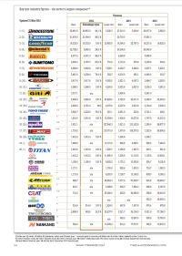 Top_tyre_makers_2012