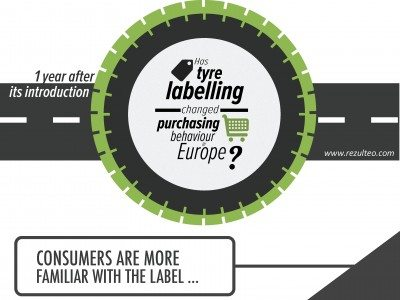 Europeans are getting familiar with tyre labelling, but seldom use it