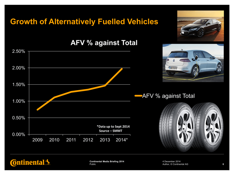 Continental: UK car tyre market stable, getting larger and AFV fitments growing