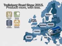 Trelleborg launches European Road Show at SIMA 2015