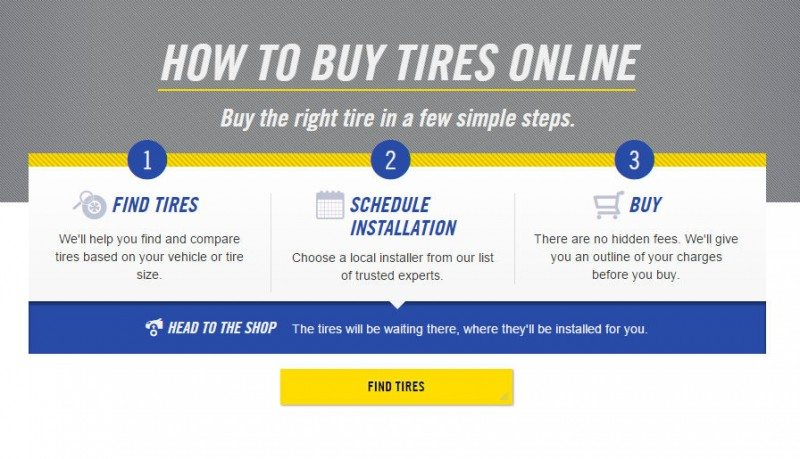 US site Goodyear's entry into online tyre retail
