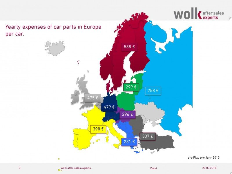 European aftermarket still growing despite a small drop in 2014
