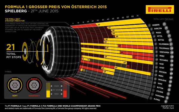 08-Austrian-Race1-1k-EN1