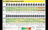 European motoring clubs publish winter tyre test results