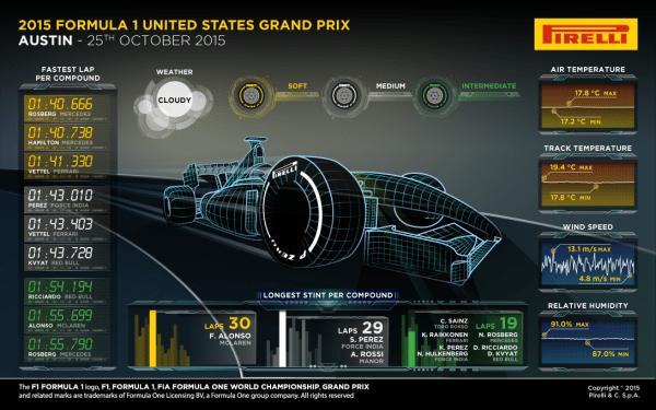 16-UnitedStates-Race2-1k-EN
