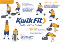 Get 'Fit Kwik' with Kwik-Fit