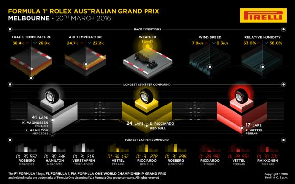 01-Australian-Race2-1k-EN