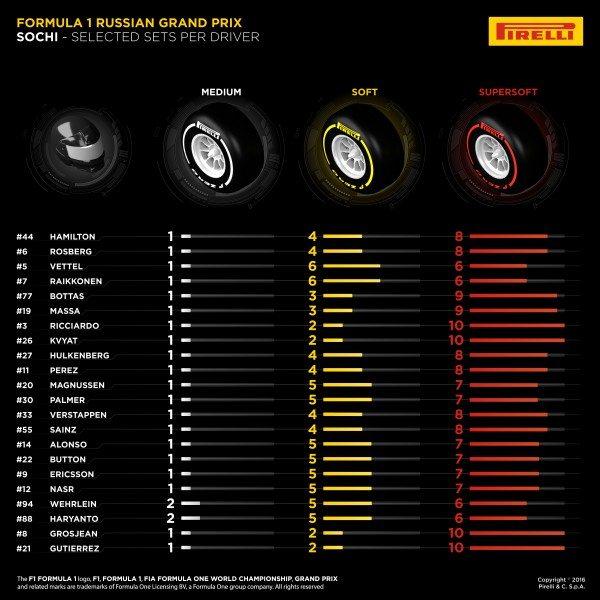 04-Russian-Selected-Sets-Per-Driver-4k-EN1
