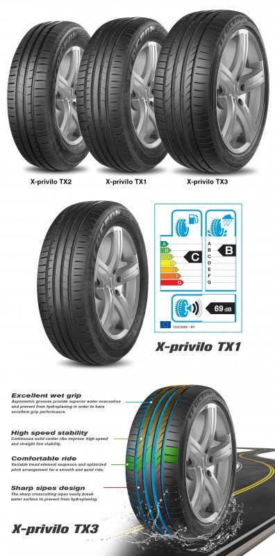 The Tracmax X-privilo series will be presented at Reifen 2016 by Crowntyre
