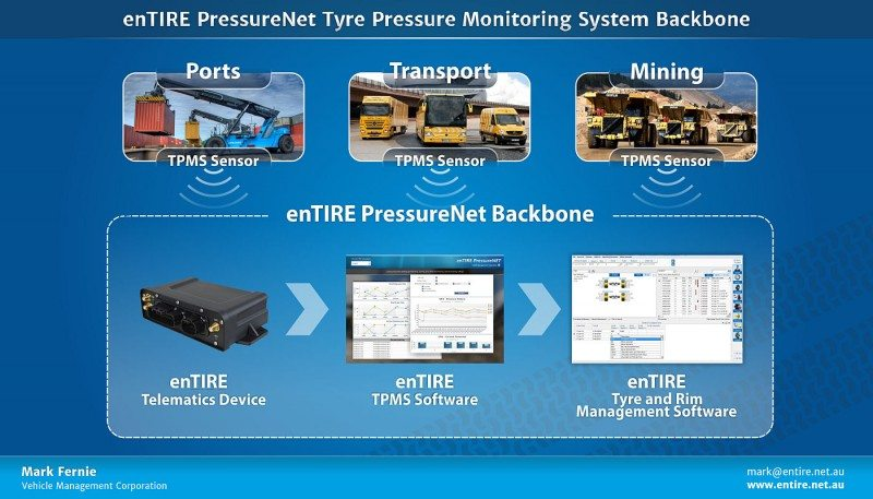 VMC Releases enTIRE PressureNet for TPMS