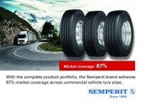 Semperit celebrates 110th anniversary with completion of Runner CV tyre range