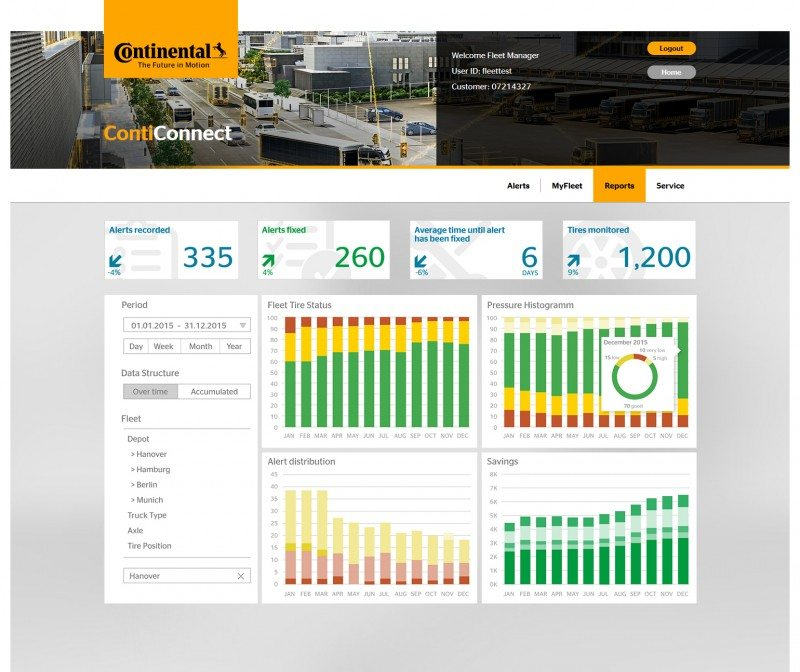 Continental adds to TPMS portfolio with launch of ContiConnect