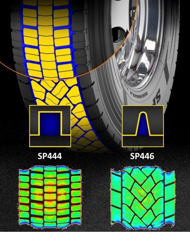 Both new tyres are said to offer greater mileage and traction