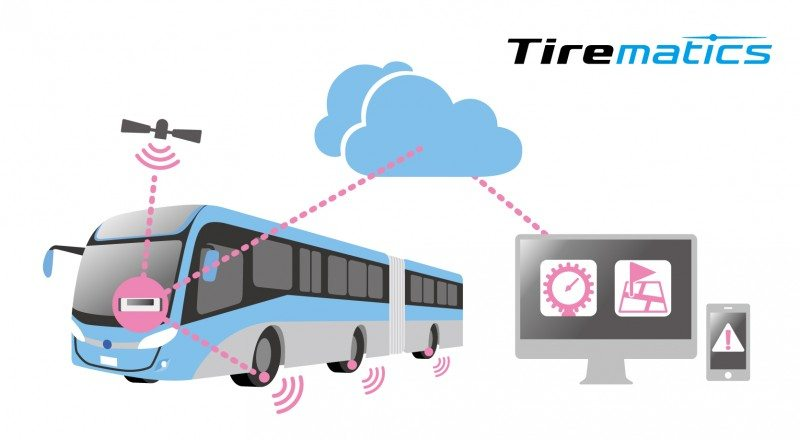 In future, Tirematics will provide relevant vehicle data to the server on a continuous basis