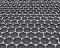 Graphene – the tyre filler of the future?