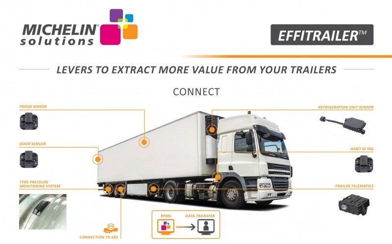 Rollout for Michelin solutions' next-gen Effitrailer telematics