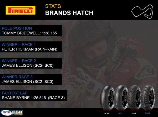 pirelli-brands-info