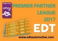 EDT 'league table' shows garages conducting most procedures