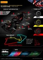 British Grand Prix: Pirelli plumps for softer compounds