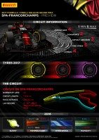 "Pirelli: Soft tyres an ""aggressive choice"" for Belgian GP"