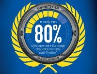 Goodyear: Tyre test recommendations exceed 80%