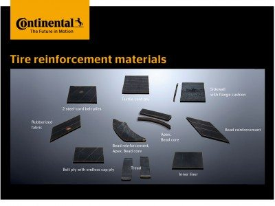 Continental, Kordsa to make tyre production greener
