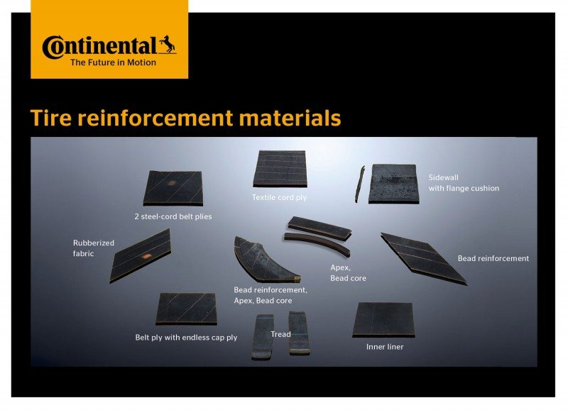 Continental and Kordsa are developing a greener system of bonding textile reinforcing materials to rubber-based compounds