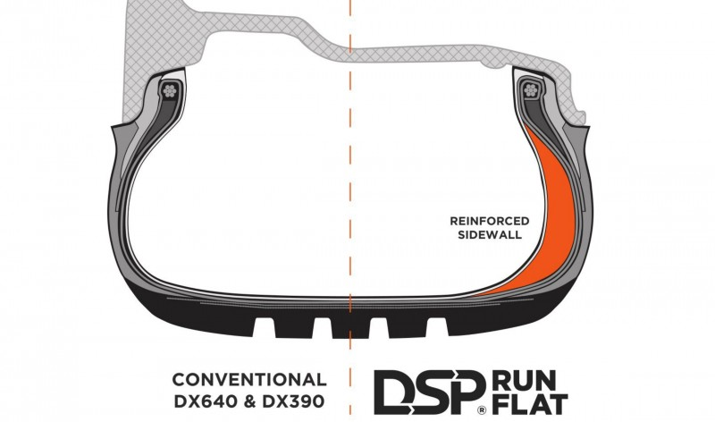 The new runflat range is available in 6 sizes across the DX390 and DX640 patterns