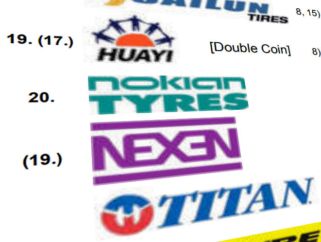 'Double Nexen' returns to Tyrepress.com top-20 ranking