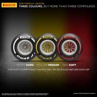 Pirelli revises F1 tyre colour coding