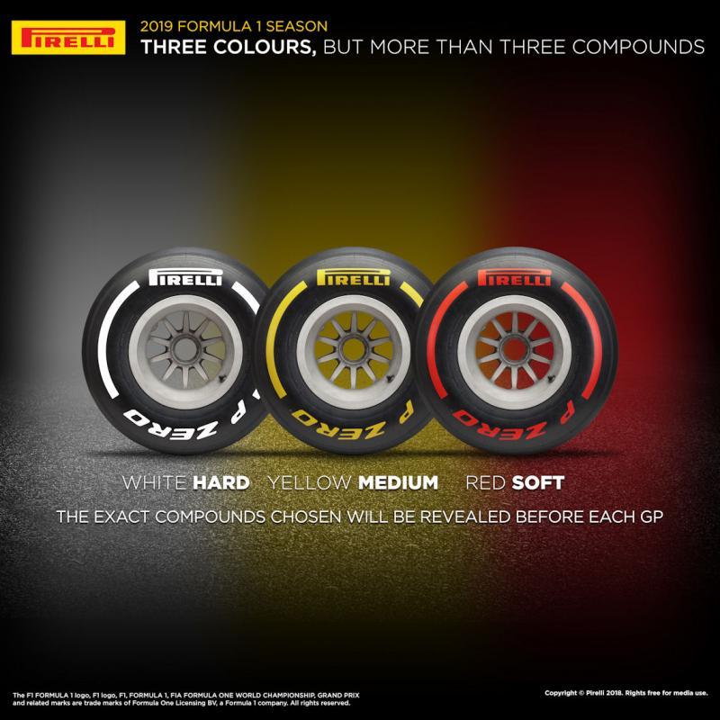 Pirelli revises F1 tyre colour coding