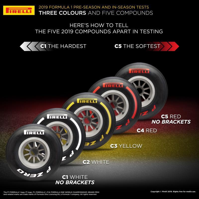 Pirelli confirms F1 2019 pre-season test details, compounds for first 4 grands prix