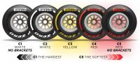 Pirelli 2019 Formula 1 tyres – what's new?