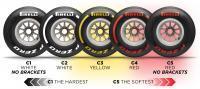 Pirelli 2019 Formula 1 tyres – what's new?
