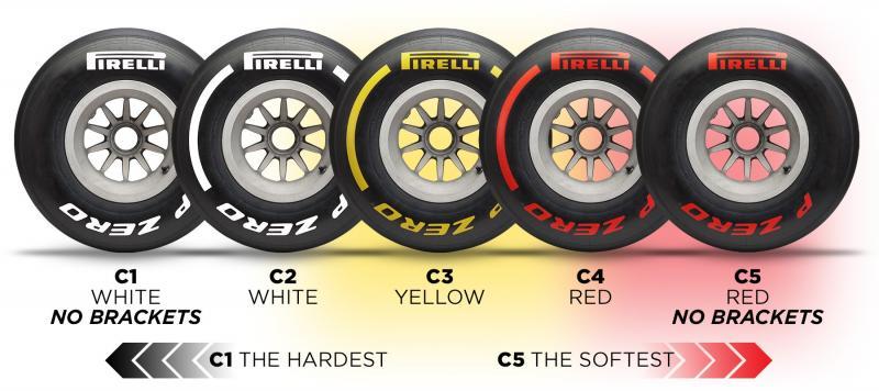 6cfde1350727f Pirelli 2019 Formula 1 tyres – what s new    Tyrepress