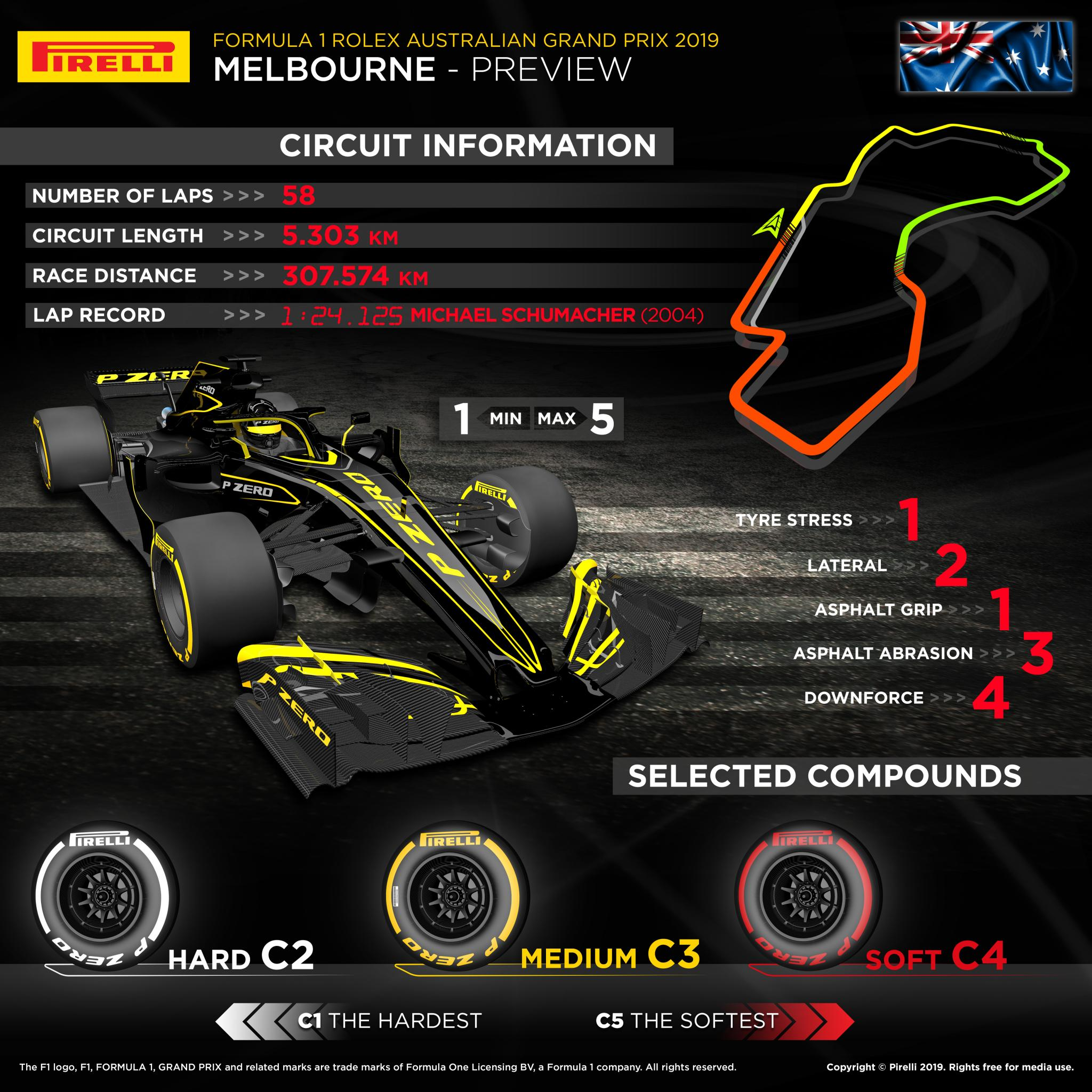 Pirelli previews F1 opener, 2019 Australian grand prix
