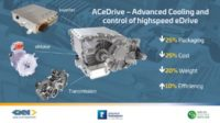 UK consortium to develop lightest, most efficient EV powertrain