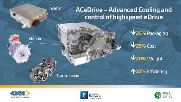 UK consortium to develop lightest, most efficient EV powertrain
