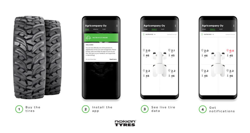 Tyre monitoring: Agritechnica launch for Nokian Tyres Intuitu