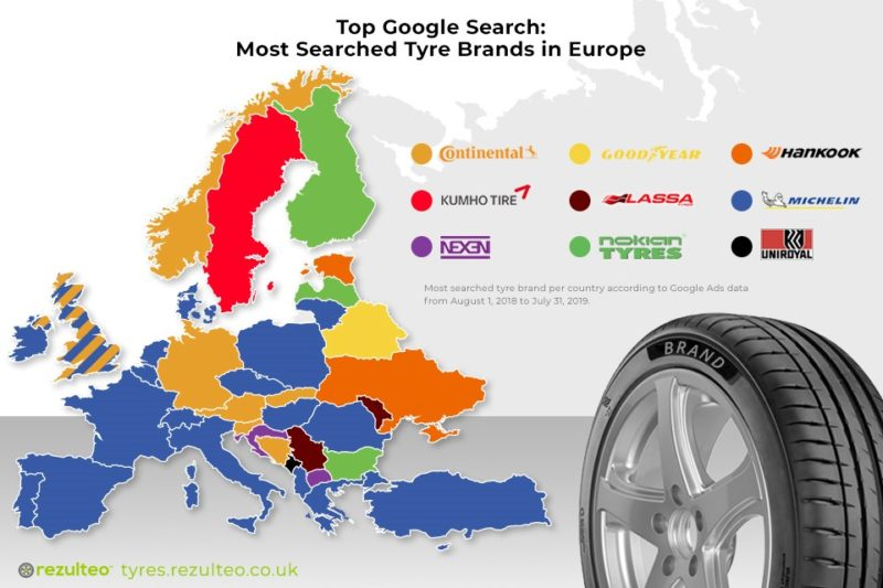 Michelin most searched tyre brand on Google in Europe