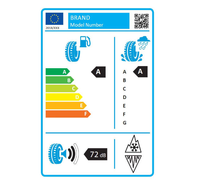Agreement reached on EU Tyre Labelling Regulation changes