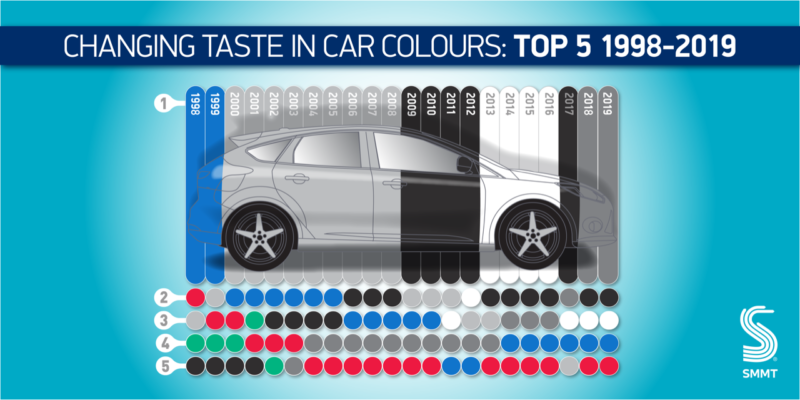 Grey is Britain's favourite car colour – again