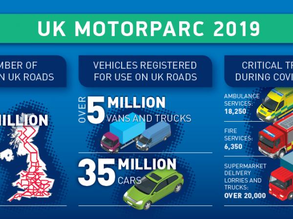 UK car parc 2020