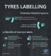 New European Tyre Label