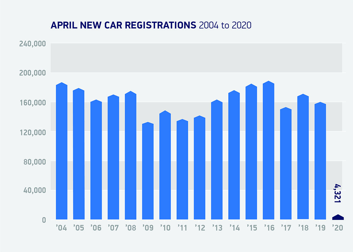 GlobalData forecasts 30% drop in UK new car market 2020