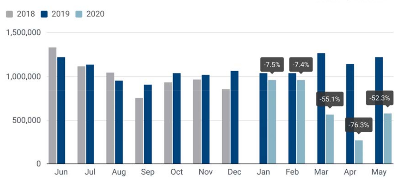 ACEA forecasts record 25% drop in car sales
