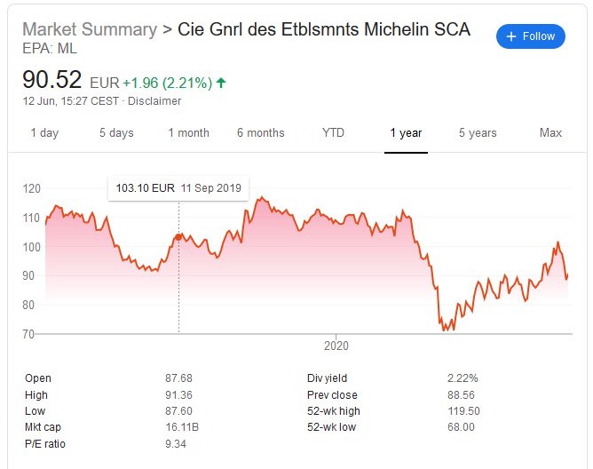 """Michelin, Conti """"well positioned"""" for market change: Goldman Sachs"""