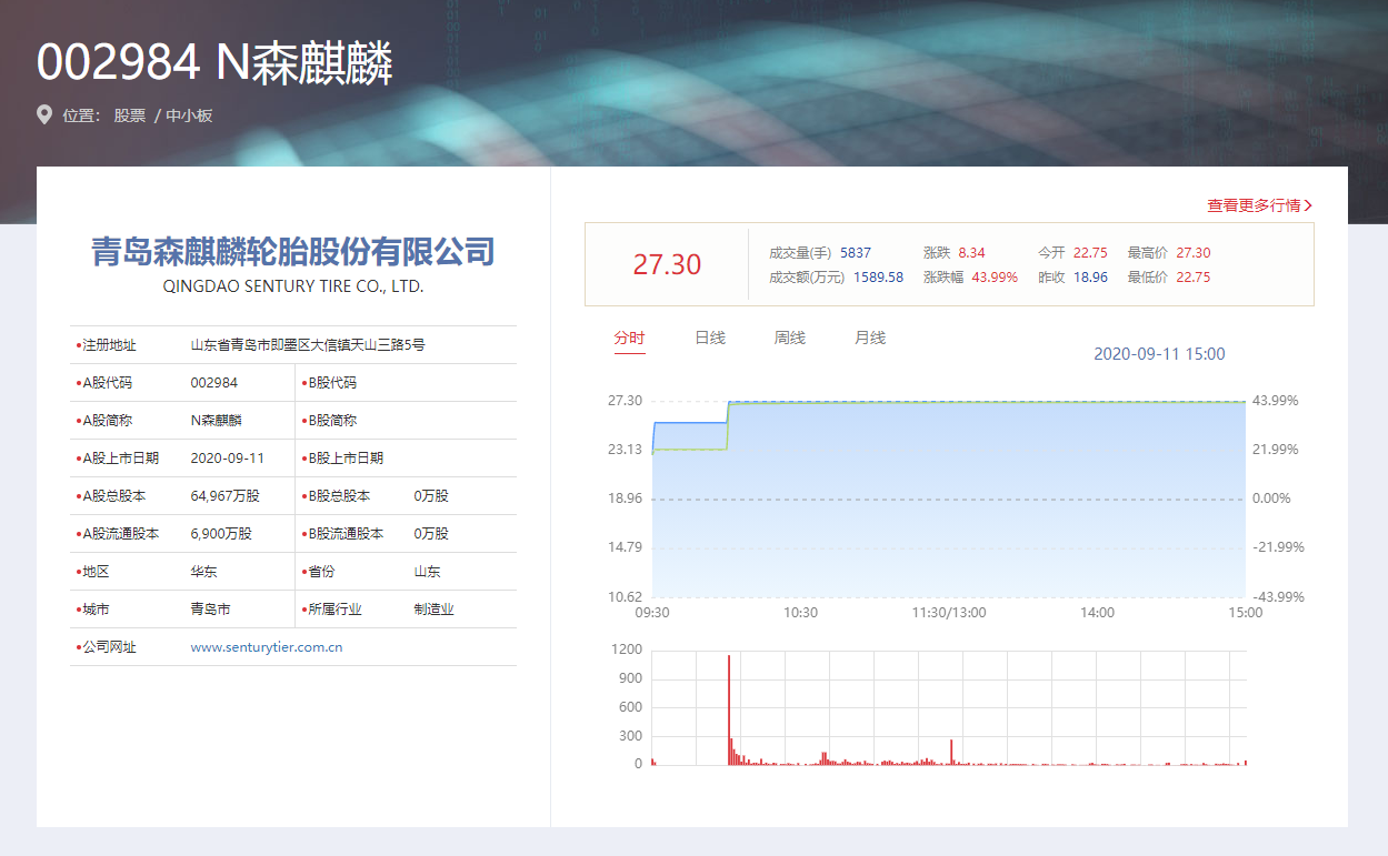 Sentury Tire joins the Shenzen Stock Exchange