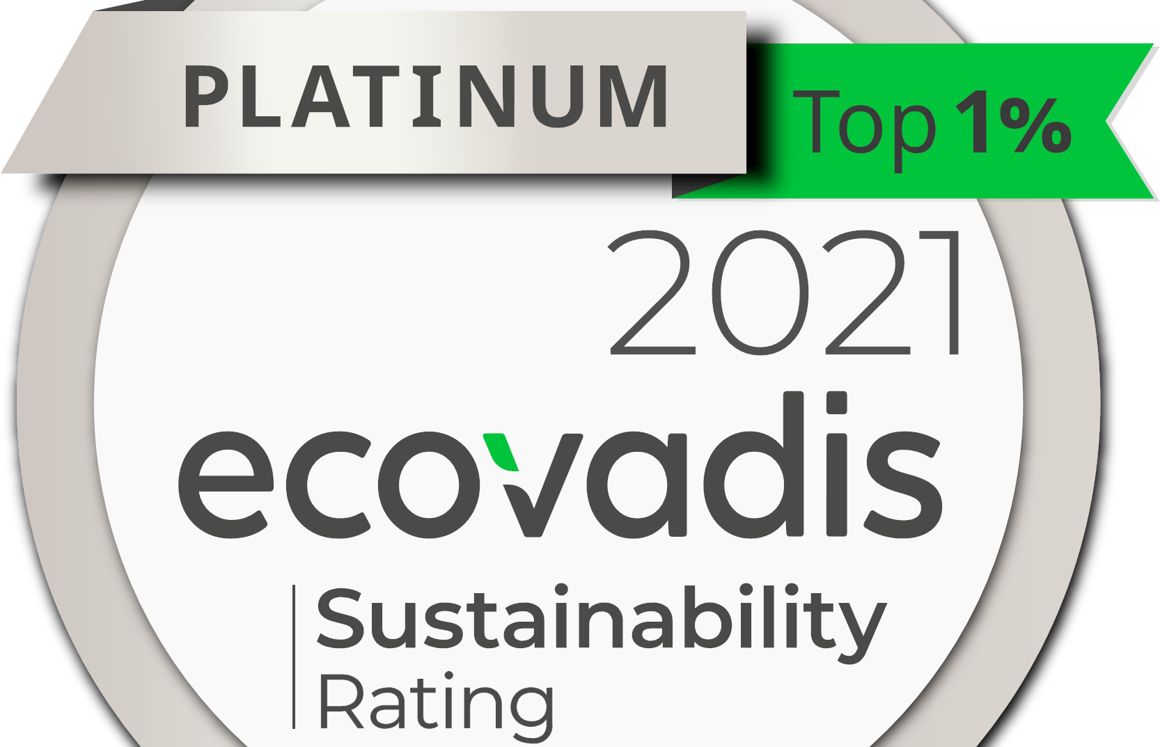 Tyre industry suppliers Nynas, Cabot and Evonik amongst top EcoVadis ratings